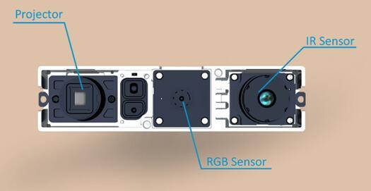 Astra Mini有两个版本。短程版Astra Mini S支持的跟踪范围为0.35~1米,另一款Astra Mini远程摄像头范围为0.6~5米