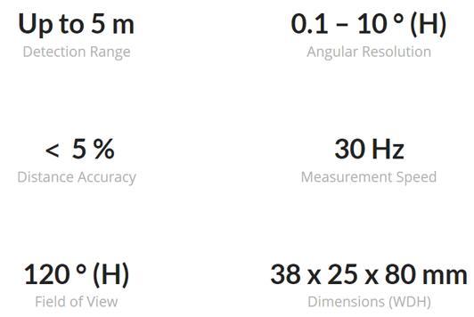 SOS LAB短距离LiDAR传感器TL-3主要参数
