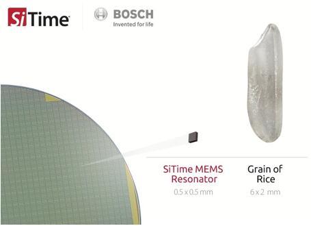 SiTime和Bosch加速MEMS时钟器件创新,剑指5G和IoT应用