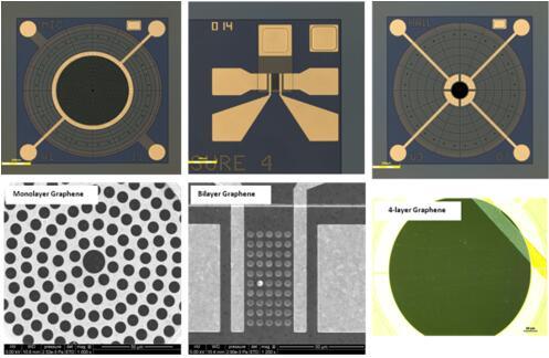 传统MEMS器件寻突破,石墨烯助力性能大幅提升