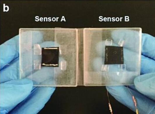 两个各向异性传感器正交复合