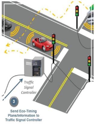 FLIR收购Acyclica,利用大数据分析增强智能交通系统