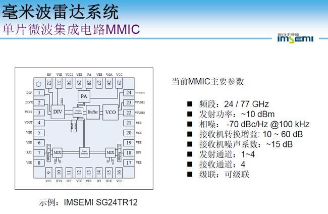 意行半导体单片微波集成电路(MMIC)