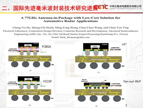 国际先进毫米波封装技术研究进展