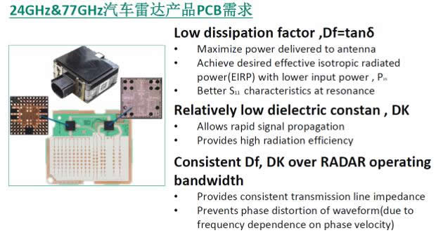 24GHz和77GHz汽车雷达产品PCB需求