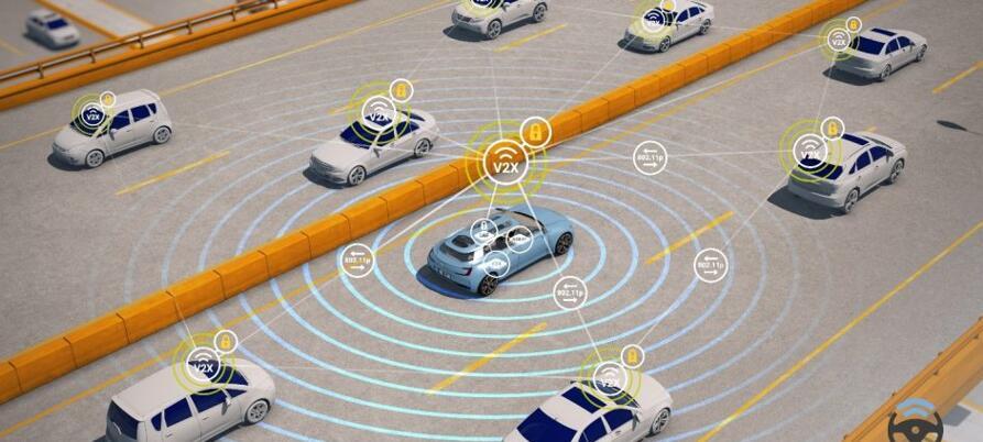 大多数厂商的自动驾驶试验车辆均采用了包括摄像头、雷达和LiDAR在内的多种传感器技术