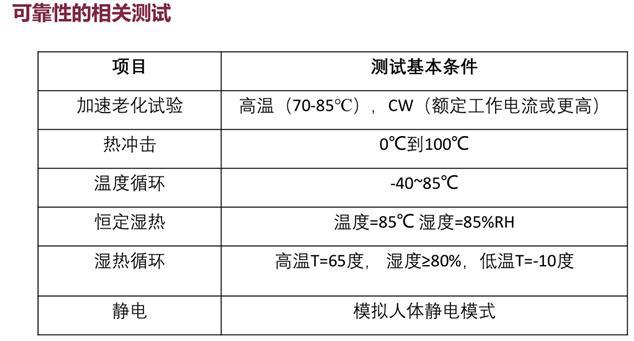 华芯半导体VCSEL可靠性测试项目和条件
