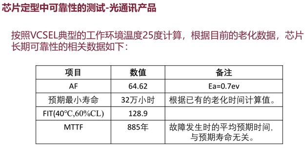 根据老化数据,华芯半导体VCSEL的MTTF(平均失效时间)达885年