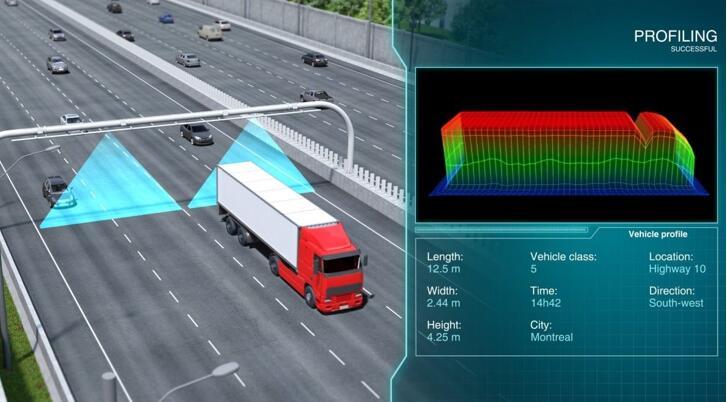 电子收费系统利用LiDAR传感器进行车辆探测和分析