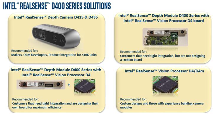 英特尔RealSense® D400系列解决方案