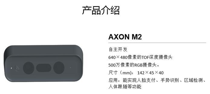 艾芯智能自主研发的AXON M2 ToF深度摄像头