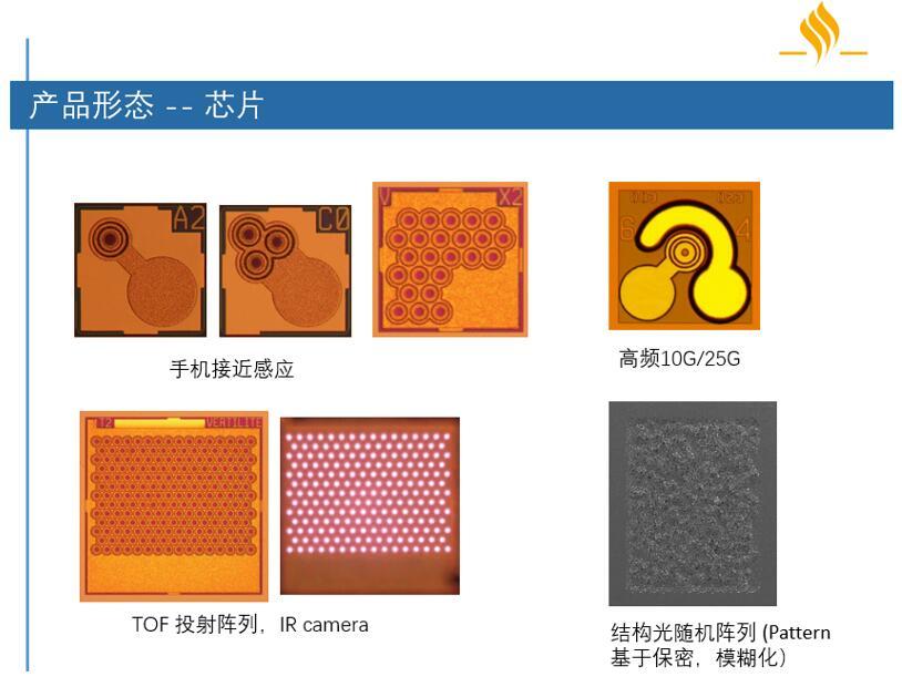 纵慧芯光的产品广泛应用于基于结构光和ToF的3D成像、手机接近感应和高频通讯