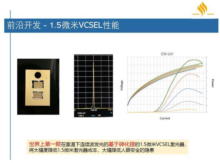 纵慧芯光前沿开发的1.5um VCSEL及性能