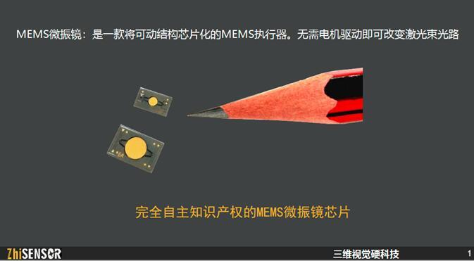 知微传感具有完全自主知识产权的静电驱动MEMS微振镜芯片