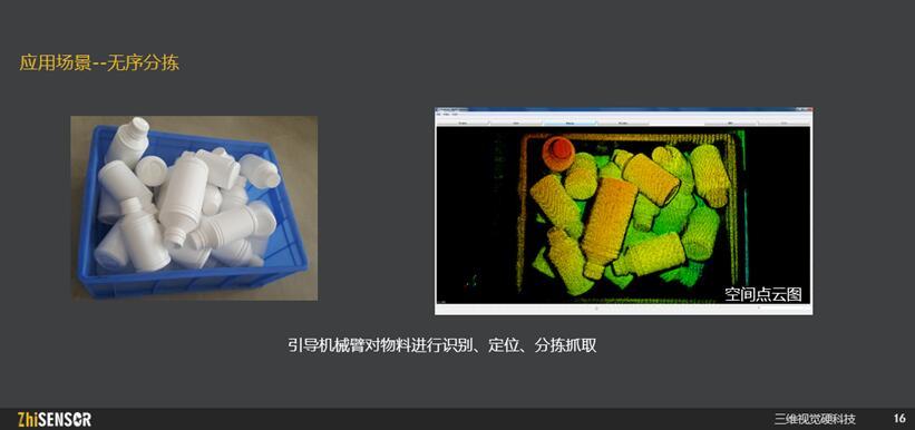 知微传感3D相机扫描的原始云点图