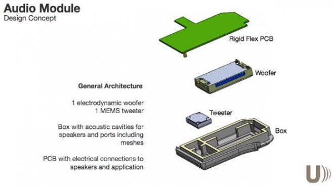USound将拓展MEMS扬声器阵列的研发与应用
