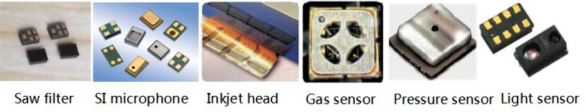 RF声波滤波器、硅麦克风、MEMS喷墨头、气体类传感器、压力、磁传感器和红外光源已批量生产