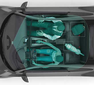 Melexis利用ToF传感器优化车内监测系统