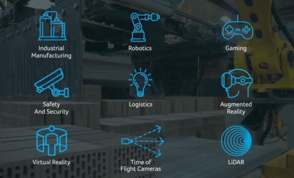 TriLumina的公司开发出采用VCSEL的经济、可靠的激光雷达(LiDAR)系统