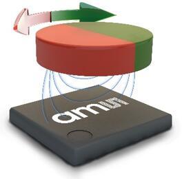 采用圆盘形磁体的磁性位置传感器