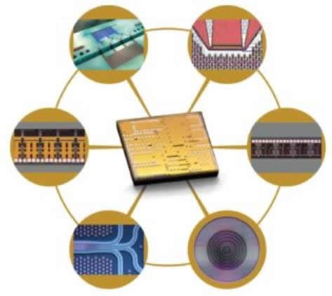 硅光子集成芯片