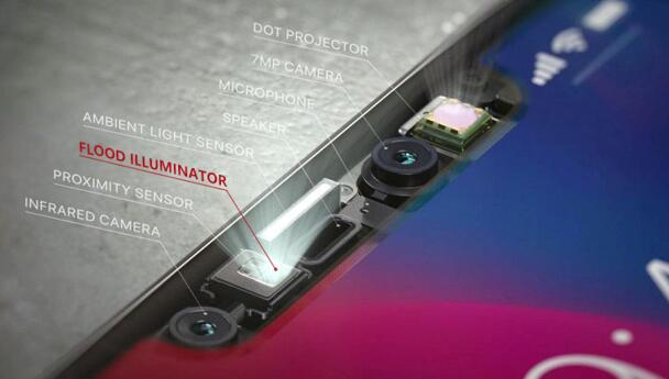 iPhone X手机3D结构光模组解析图