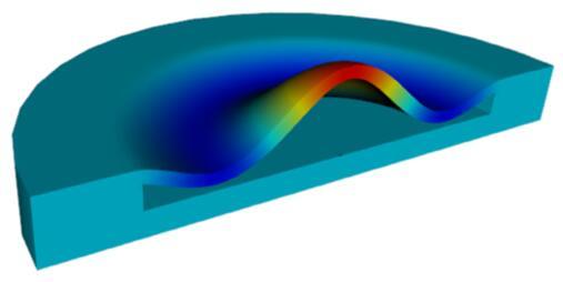 电刺激期间PMUT膜的形变
