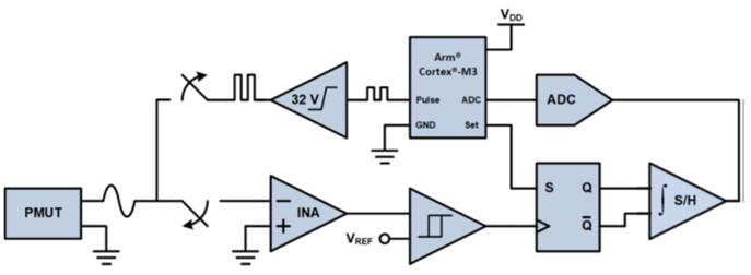 PMUT换能器的模拟前端
