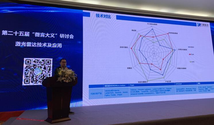 力策科技总经理张忠祥先生对不同激光雷达技术路线进行分析