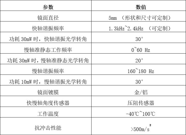 希景科技二维MEMS扫描微镜指标参数