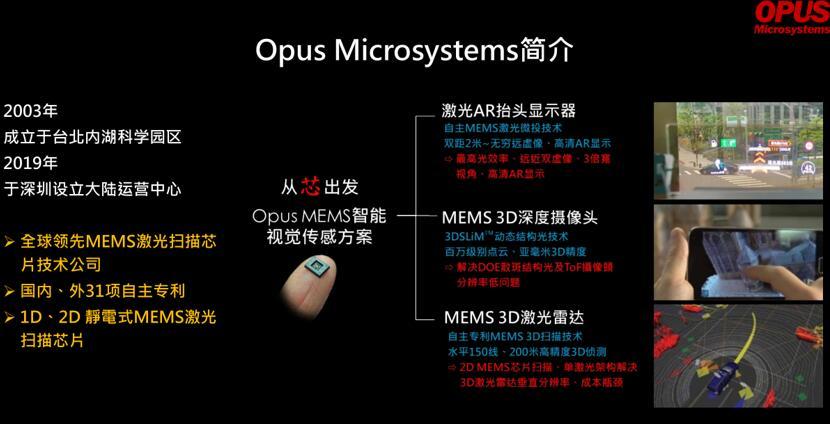 Opus Microsystems提供的基于MEMS扫描芯片的智能视觉传感方案