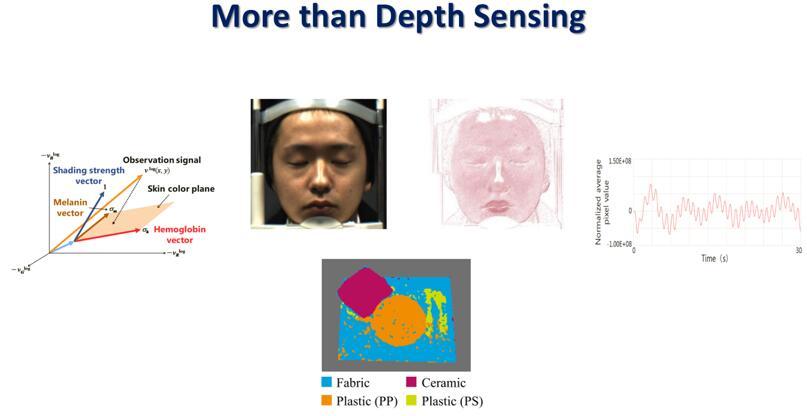 ToF传感器实现从3D感知到4D感知的扩展