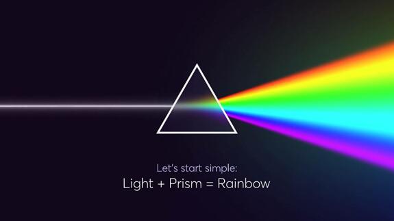Spectrum Scan™定义了一种新型激光雷达,无旋转激光器、无运动反射镜