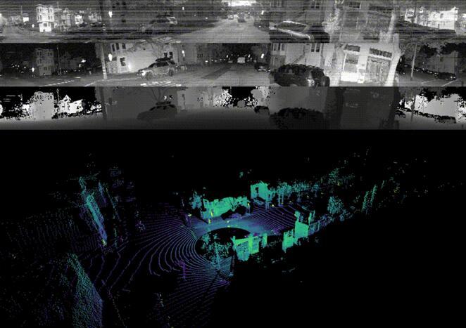 从上至下分别为环境成像、强度图像、深度图像和点云图,所有图像都由OS-1-64激光雷达同时实时输出