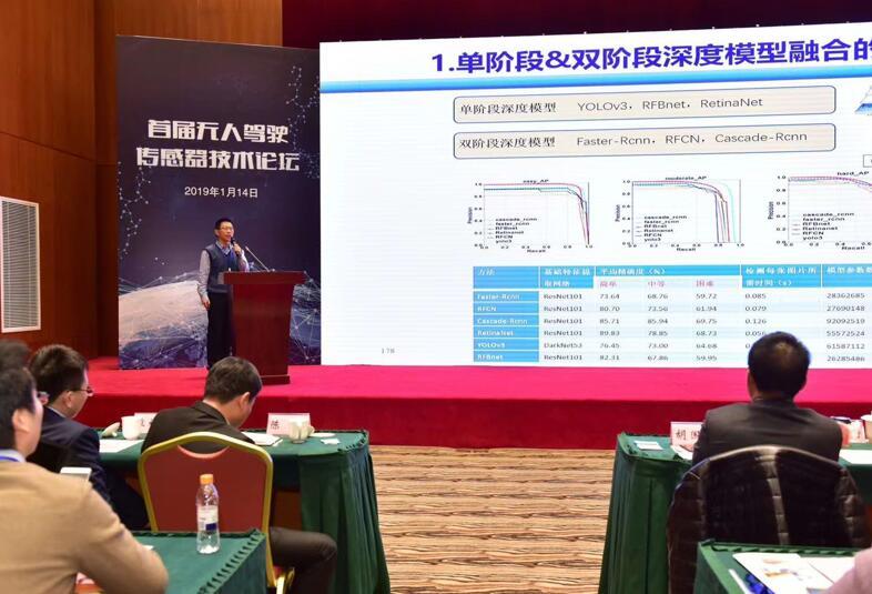 苏州大学汽车与交通工程学院教授王海博士