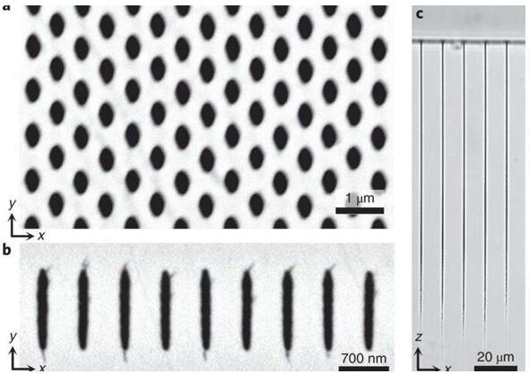 在YAG中,利用3DLW设计的湿法刻蚀纳米孔晶格