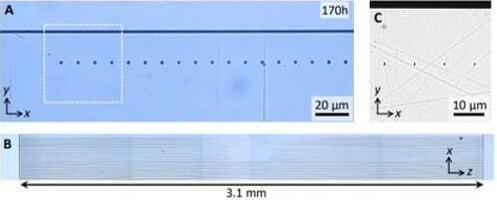 从毫米级到厘米级的长度刻蚀YAG中的纳米孔