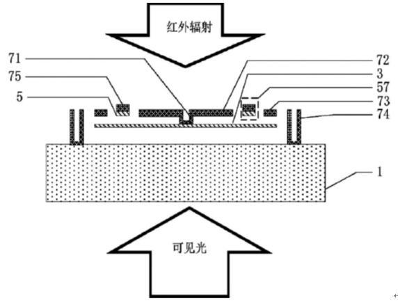 光学读出型MEMS红外探测器结构示意图