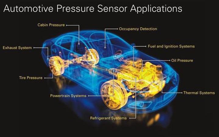 压力传感器在汽车上的应用