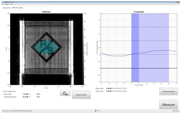 左图显示了测试天线罩的非均匀反射图像,右图显示了它的单向衰减