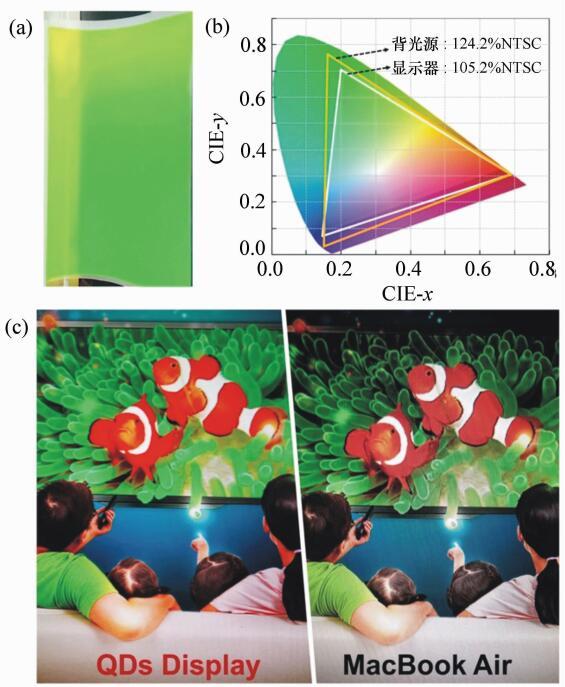 集成有钙钛矿量子点光学膜的显示器样机与苹果笔记本显示器的显示效果对比
