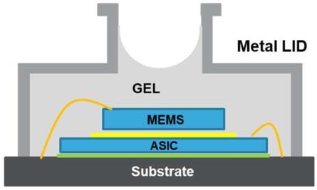 LPS33W压力传感器结构示意图