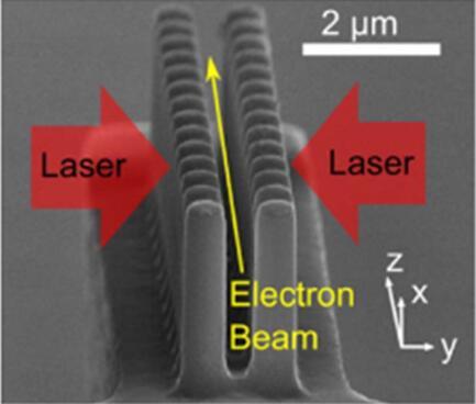 用硅材料制造的双柱结构,采用基于激光的光学相位控制来聚焦电子加速和减速区