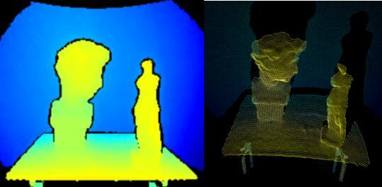 SmartToF™ TC-E2的深度图效果(左图)和点云图效果(右图)