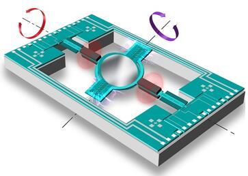MEMS微振镜工作示意图