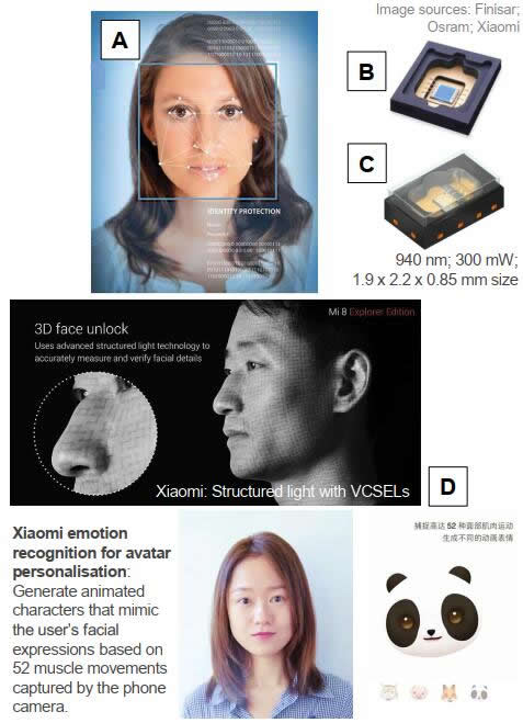 VCSEL激光器:3D人脸识别和情感识别