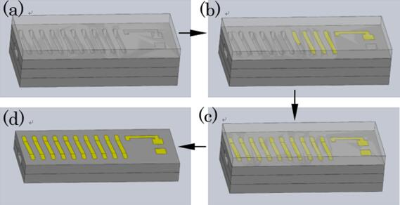 通过液态合金而非漆包线来实现螺线式线圈的绕制