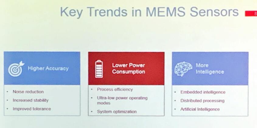 MEMS传感器的发展趋势