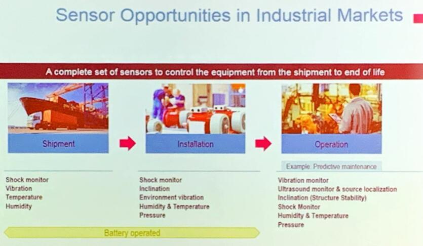 工业市场的传感器机遇