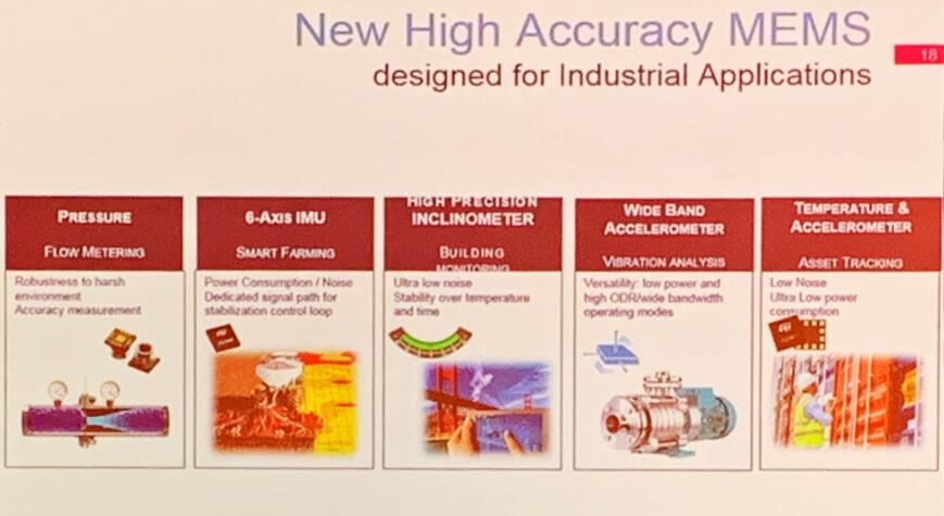 意法半导体新型高精度MEMS传感器及工业应用